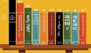 top-10-books-a